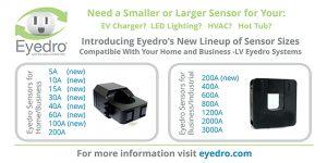 eyedro sensor sizes