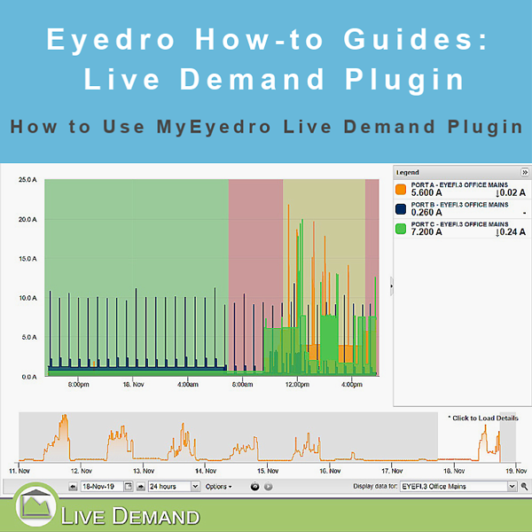 How to Use the Live Demand Plugin